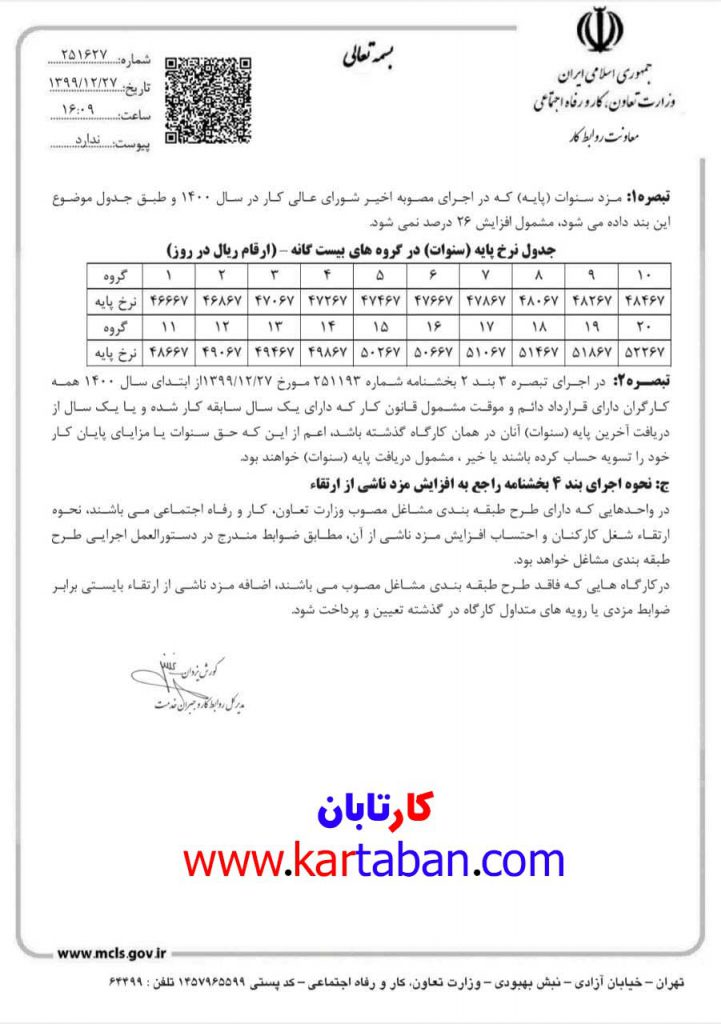 بخشنامه حقوق 1400 طبقه بندی مشاغل 2